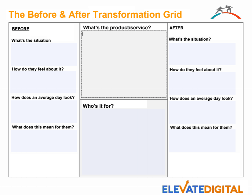 Blank Before & After Transformation Grid worksheet