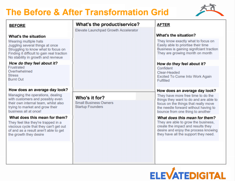 Before & After Transformation Grid worksheet with examples