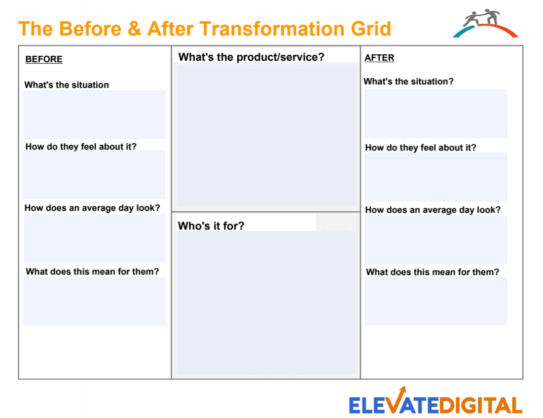 Blank Before & After Transformation Grid worksheet