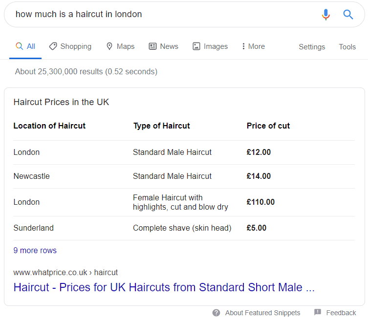 Google Featured Snippet of Pricing Chart for haircut prices