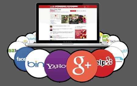 Image of Online Directories and Social Media platforms linking together for SEO optimisation