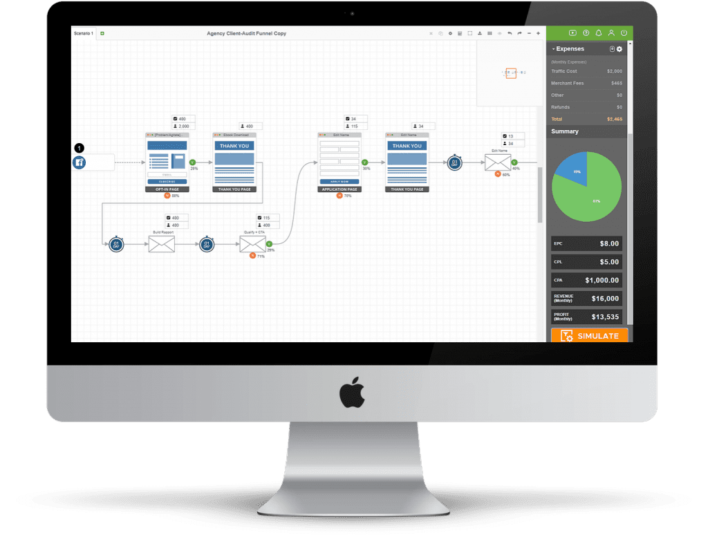 Image showing imac with a sales funnel map on the screen