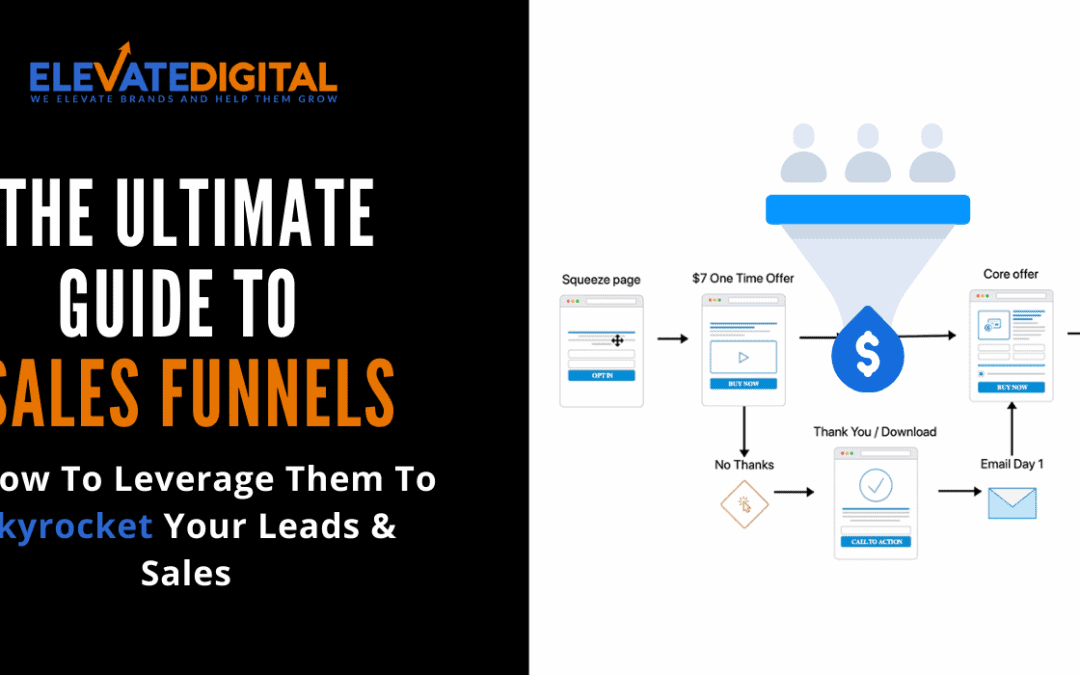 The Ultimate Guide To Sales Funnels