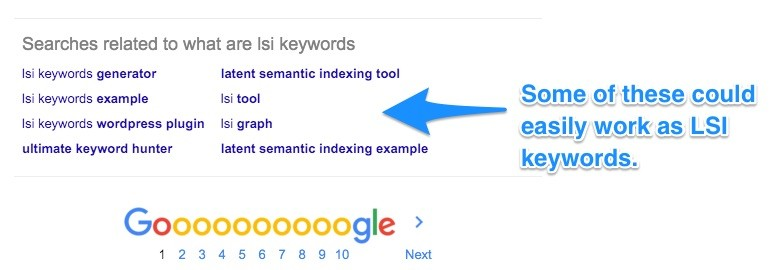 Latent Semantic Keywords Example In Google Related Searches
